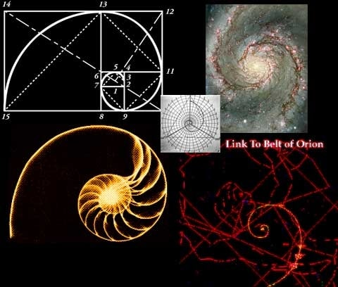 Day-so-fibonacci-la-gi