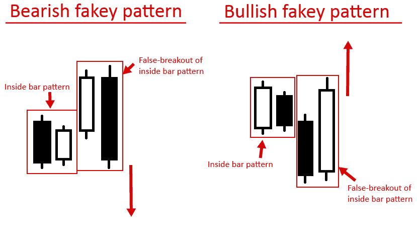 Hai-loai-fakey