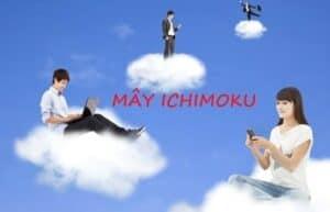 May-ichimoku-la-gi-fx24net-min