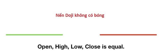 Nen-doji-khong-co-bong-min
