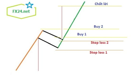 How-to-trade-by-picture-co-fx24-min